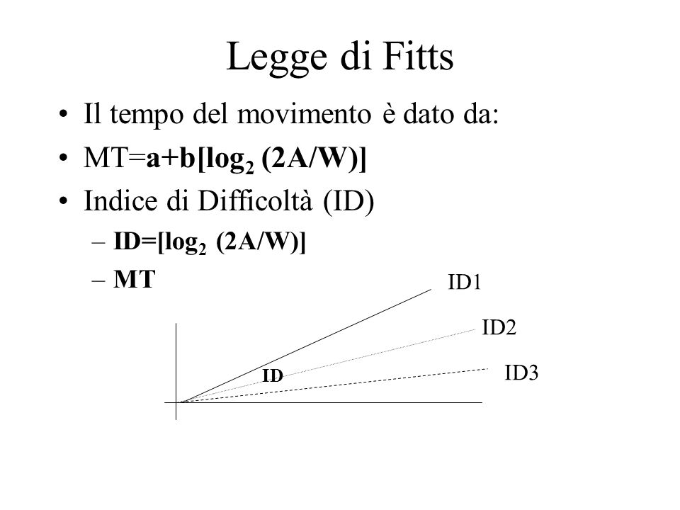 Legge di Fitts Il tempo del movimento è dato da: MT=a+b[log2 (2A/W)]